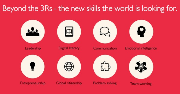 Beyond the 3Rs - the new skills the world is looking for: 21st century skills